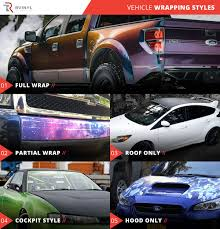 Car Wraps | Vinyl Wraps | Films | Sheets