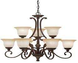 kichler lighting recalls chandeliers due to injury hazard sold