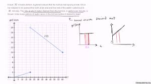 Bathtub Drain Leaks Diagram by Worked Example Problem Involving Definite Integral Graphical