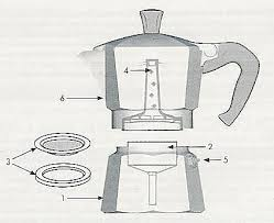 Bialetti Coffee Maker Parts Cafe Latte With The Moka Express Stovetop Espesso Pot On