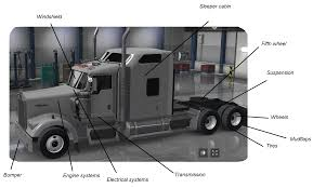 100 Semi Truck Transmission Parts Of A Diagram Freightercom