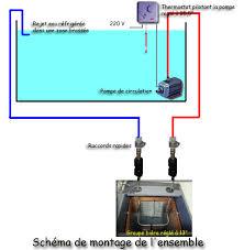 pompe a chaleur aquarium climatiser bac à l aide d un groupe bière aquarium récifal