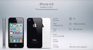 The Evolution of the iPhone Every Model from 2007 2016