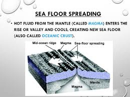 Sea Floor Spreading Subduction Animation by Sea Floor Spreading And Continental Drift Ppt Video Online Download