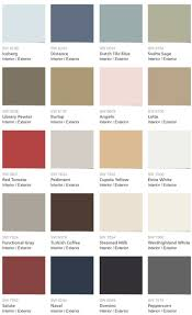 88 Best Paint Images On Pinterest | Wall Colors, Paint Colors And ... 49 Best Pottery Barn Paint Collection Images On Pinterest Colors Best 25 Barn Colors Ideas Favorite Colors2014 It Monday Sherwin Williams Jay Dee Vee Popular Custom Color Pallette To Turn A Warm Home In Cool