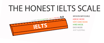 Ielts Academic Test Sample Pdf