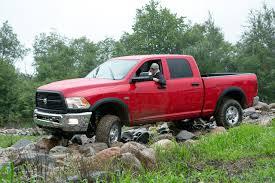 Pickup Truckss: Pickup Trucks Journalists