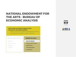 Bea National Economic Accounts Bureau Of Navigating The Political Landscape Cvsuite Webinar 3 In Series Data