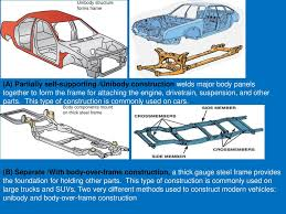 100 Types Of Construction Trucks CHAPTER 1 CHASSIS FRAME AND BODY Ppt Download