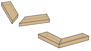 woodworking joints and their uses friendly woodworking projects