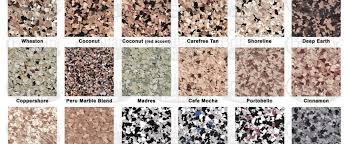 How To Choose Your Custom Epoxy Flooring