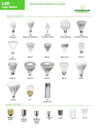 light bulb sizes types shapes color temperatures reference guide