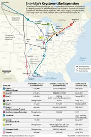 There Is A Pipeline Called The Trunk Line Which Goes From Midwest Down To Gulf Coast Song Said Right Now That Carries Natural Gas