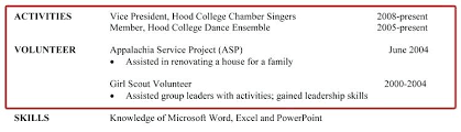 Activities Resume Examples Volunteer On Writing Your Hood Extracurricular Sample