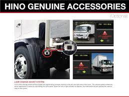 2018 Hino 616 - 300 Series Manual Tipper Truck Plays With Trucks Truck Driver Shirt Trucker Gift Big Rig Alarm Clock Best Selling Gifts Clothing Accsories Dallas Cowboys Resource 2017window Switch Control Left Front Automobile Side American Flag Punisher Trailer Hitch Cover Plug Headsbluetooth Phone Headset Microphone12hrs Bsimracing Tom Go 730 New V996 Europe Map Released This Week Autocar Branded Merchandise Web Store Shopping To Fit Scania P G R 6 Series 09 Topline Roof Light Bar Round Spot Mega Accessory Pack Feat Star Wars Dlc Ets 2 Euro Simulator Red 4series Bobtail Christmas Editorial Photo Image