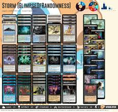 Most Expensive Mtg Deck Modern by Weekly Update Mar 5 Modern Masters 2017 Full Spoilers Expected