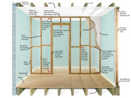 Ceiling Joist Spacing For Gyprock by Plan And Prep Before Building A Non Bearing Stud Wall Diy