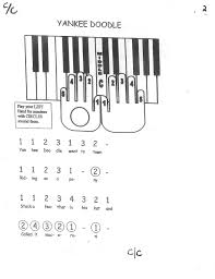 Sinking Deep Piano Easy by Miss Jacobson U0027s Music Easy Keyboard 1 Melody Songs By Frame And