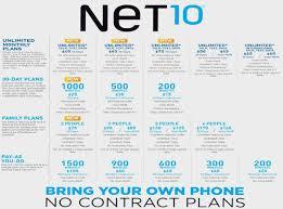 Best Prepaid Smartphone Plans of 2014 Net 10