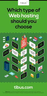 How To Choose The Best Web Hosting For Your Needs 10 Best Web Hosting Service Provider Mytrendincom How To Choose The Best For Your Needs The Dicated Services Of 2018 Site In Reviews Performance Tests Nodewing Trusted 8 Cheapest Providers 2018s Discounts Included Imanila Philippines Bloggers And Small Business Usepoint Top Eukhost 2015 Infographics