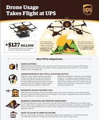 UPS Launches Drone From Delivery Truck | Flite Test
