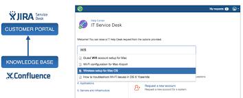 Jira Service Desk 20 Pricing by Jira Service Desk What The Latest Version 3 0 Brings Valiantys