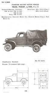 G612 Chevy 1/2 Ton Truck From TM 9-2800 Standard Military Motor ... This Super Silent Hydrogenpowered Chevy Zh2 Truck Is The Armys Cucv M1009 Chevrolet Military Blazers For Sale At Www And Us Army Will Introduce A Fuel Cell Colorado Retired Military Vehicles See Action During Floods 2019 Silverado Hydrogen Vehicle Car Photos 1986 D30 Pickup Online Government A Look Militaryequipped Civilianmade Vehicles Motor Trend K30 Back From Dead Roadkill Wwwtopsimagescom 62 V8 Diesel Ex In Brownhills West Filecadian Pattern Truck Frontjpg Wikimedia Commons