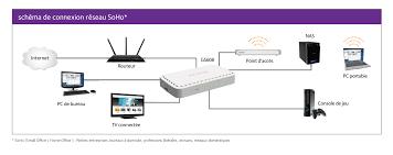 connecter un pc de bureau en wifi netgear gs605 400pes switch ethernet 5 ports blanc amazon fr