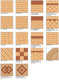 Types Of Flooring Materials by Best 25 Floor Patterns Ideas On Pinterest May Martin Wood