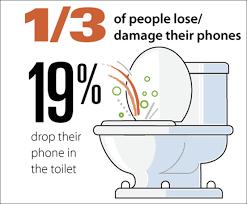 Drop Phone In Toilet