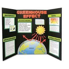 Science Fair Display Board Guidelines