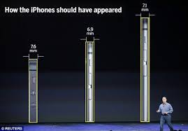 Did Apple iPhone 6 handsets look thinner with clever lighting