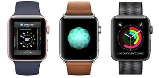Apple Watch Series 3 Unlikely To Support Direct Phone Calls, But ... Egagroupusacom Computer Parts Pcmac Computers Electronics Vmg8924b10a Dual Band Wireless Acn Vdsl2 Voip Combo Wan Gigabit 89ft0030 Router User Manual User_manual Cambium Technicolor Tc7110 Screenshot Macfiltering How To Automatically Mute Music When Receiving Calls Cisco Sf50024pk9g5 Youtube Efficiency Gets A Helping Hand With Mac Os Continuity Apps For Free Calling On Linksys Spa941 Ip Phone Telephone With Psu Stand In Download Viber Linphone Softphone Cfiguration For And Ipad Onsip Support Arris Tm402p Touchstone Cable Pc Modem Usb Ethernet Voip Tele