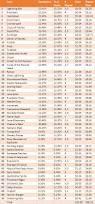 Best Pauper Edh Decks by The Price Of Pauper Magicgatheringstrat