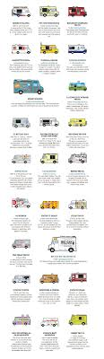 100 How To Start A Food Truck In Nyc Top 25 List Best Food Trucks In NYC New York Note From 2010