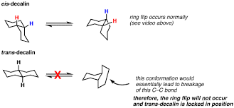Chair Conformation Of Cyclohexane Ppt by Fused Rings U2014 Master Organic Chemistry