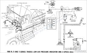 1966 Ford F100 Wiring Schematic - Smart Wiring Diagrams • 1973 Ford Truck Dashboard Diagram Trusted Wiring Diagrams F800 Parts Manual Schematics 1966 66 F250 House Symbols Canada Best Image Of Vrimageco 1964 Services Flashback F10039s New Products This Page Has New Parts That And Accsiesford Australiaford F100 4wd Short Bed Monster Fresh 460 V8 W All Msd F350 Questions Will Body From A Work On Schematic Auto Electrical Classic Car Montana Tasure Island
