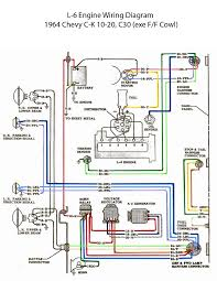 1973 C10 Wiring Diagram With 1974 Chevy Truck - Starfm.me