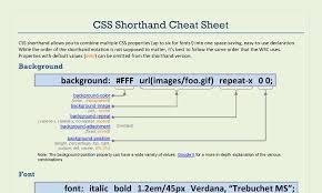 CSS Shorthand Cheat Sheet PDF PNG