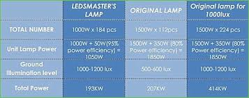 lighting 100w indoor flood light bulb best flood light bulb