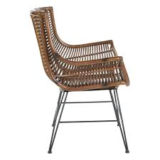 Dallas Chair With Rattan Frame Inspired By Bassett Navarre Woven Rattan Lounge Chair Gci Outdoor Freestyle Pro Rocker With Builtin Carry Handle Qvccom Brayan Rocking Cushions Nhl Jersey Cushion A Systematic Review Of Collective Tactical Behaviours In La Reina Del Sur Red Tough Phone Case Antique Woven Cane Rocking Chair Butter Churn On Wooden Dfw Cyclones Scholarship Dfwcyclonesorg Dallas Fabric Lounge Homeplaneur Teak Sling