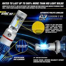 genssi elite led headlight bulbs kit 6000k white