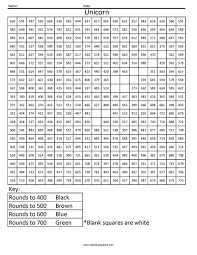 Halloween Multiplication Worksheets Grade 5 by 2nd Grade Halloween Worksheets Worksheets