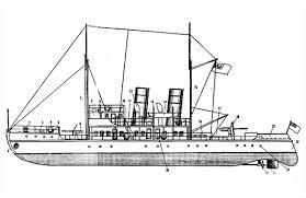 Model Ship Plans Free Download by Icebreaker Kaspiy Caspian Free Ship Plans