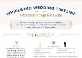 Whirlwind Timeline 58e51fa53df78c5162af02a8