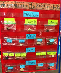 Kindergarten Rock Word Wall