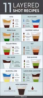 Best 25+ Layered Shots Ideas On Pinterest | Alcoholic Drinks ... Strawberry Grapefruit Mimosas Recipe Easter And Nice 30 Easy Fall Cocktails Best Recipes For Alcoholic Drinks The 20 Classiest For Toasting Holidays Great Cocktail Local Bars At Liquorcom Champagne Mgaritas New Years Eve Drinks Cocktail Recipes 25 Everyone Should Know Serious Eats Top 10 Halloween Self Proclaimed Foodie Best Amarula Images On Pinterest South 35 Simple 3ingredient To Make Home 58 Food Drink
