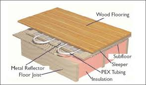 Pex Radiant Floor Heating by Mcgrath Plumbing U0026 Heating Radiant Heating Experts Waltham Ma