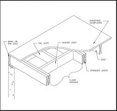 Floor Joist Bracing Spacing by Structural Design Of Wood Framing For The Home Inspector Internachi
