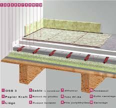 du plafond au plancher d étage un point précis maison paille et